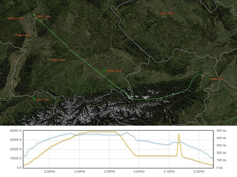 Die Route von Flug TK1618 der Turkish Airlines aus den Transponderdaten © nach FlightAware