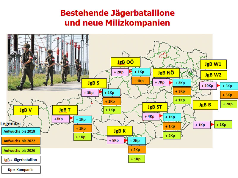 Die neuen Kompanien der Miliz © Bundesheer