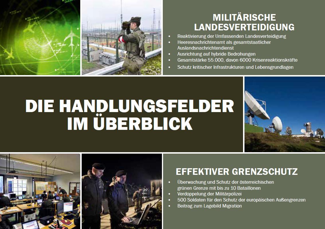 Positionspapier Generalstab - Teil 1 - Militärische Landesverteidigung, effektiver Grenzschutz