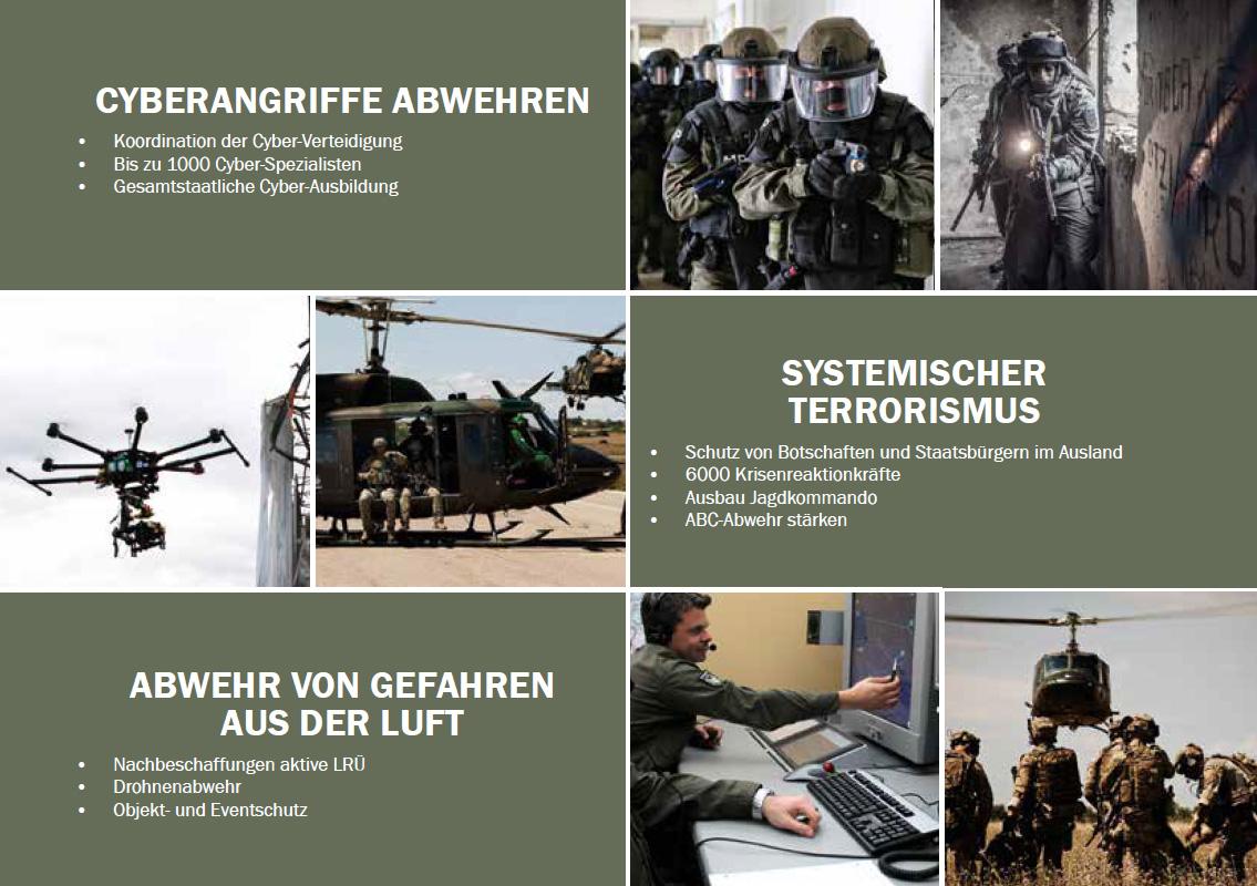 Positionspapier Generalstab - Teil 2 - Cyberangriffe, Terrorismus, Abwehr Gefahren aus der Luft