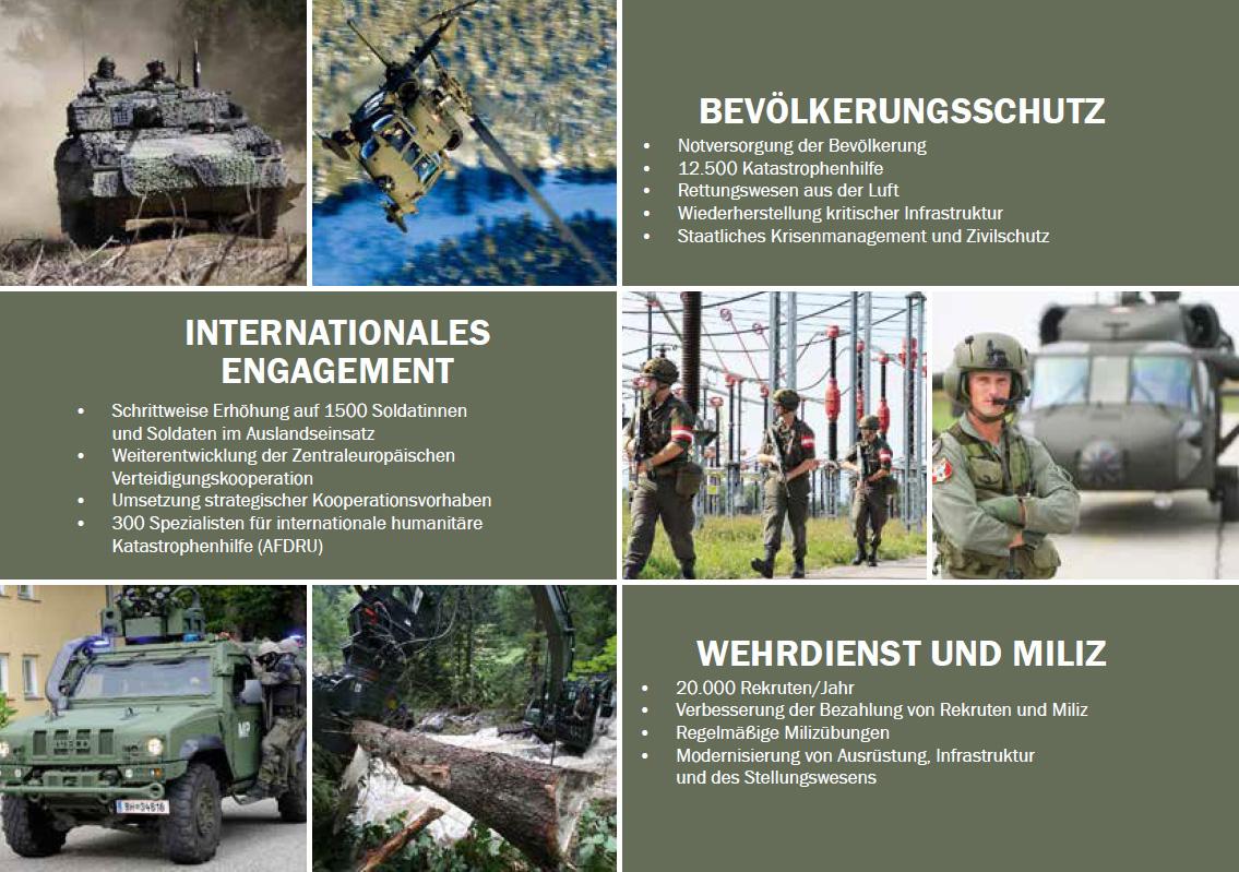 Positionspapier Generalstab - Teil 3 - Bevölkerungsschutz, Internationales Engagement, Wehrdienst und Miliz