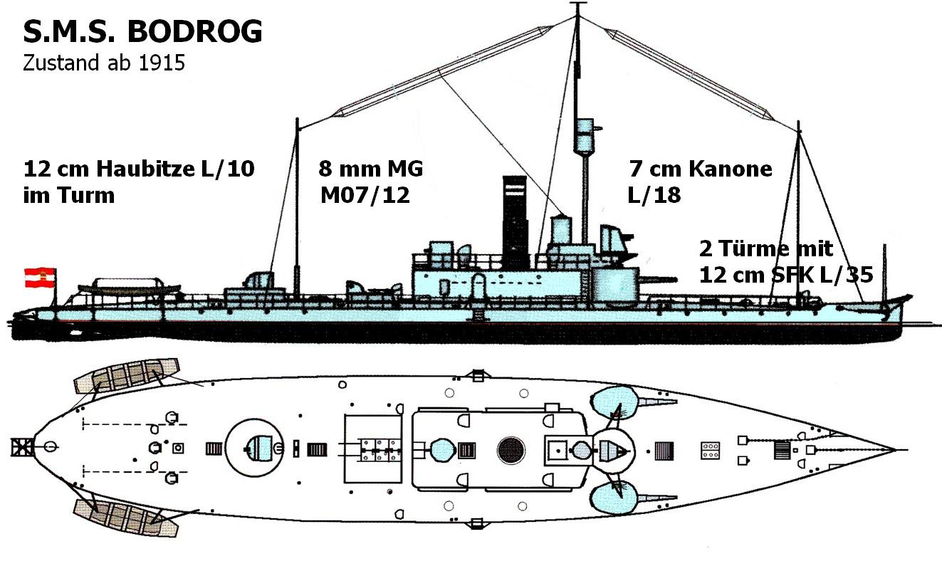 SMS BODROG - Zustand ab dem Umbau 1915 © Archiv/Doppeladler.com