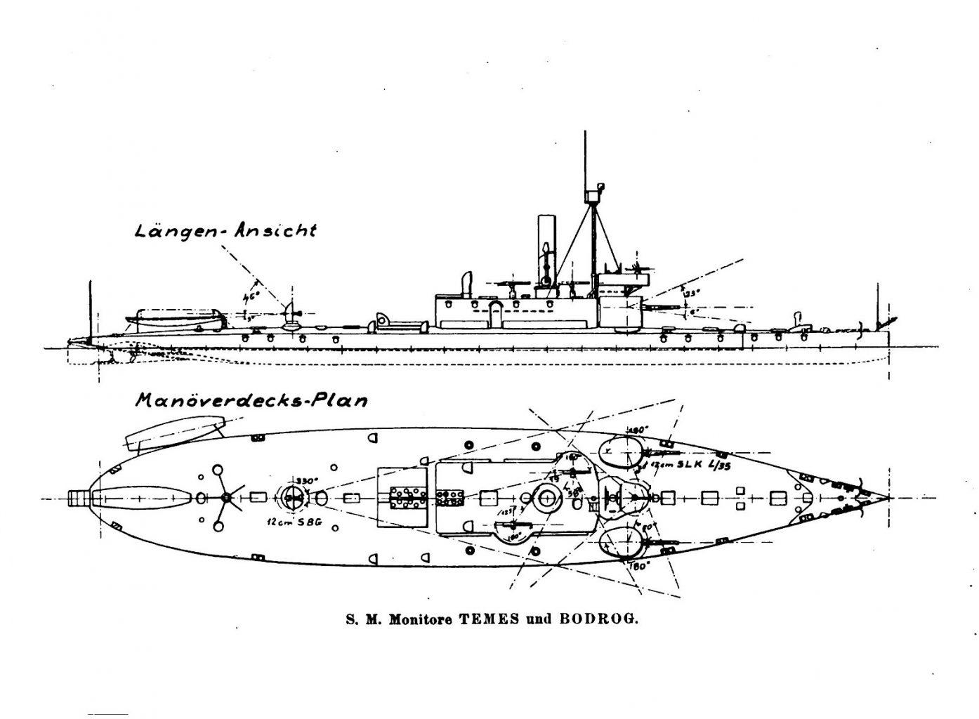Skizze S.M. Monitore TEMES und BODROG 1904